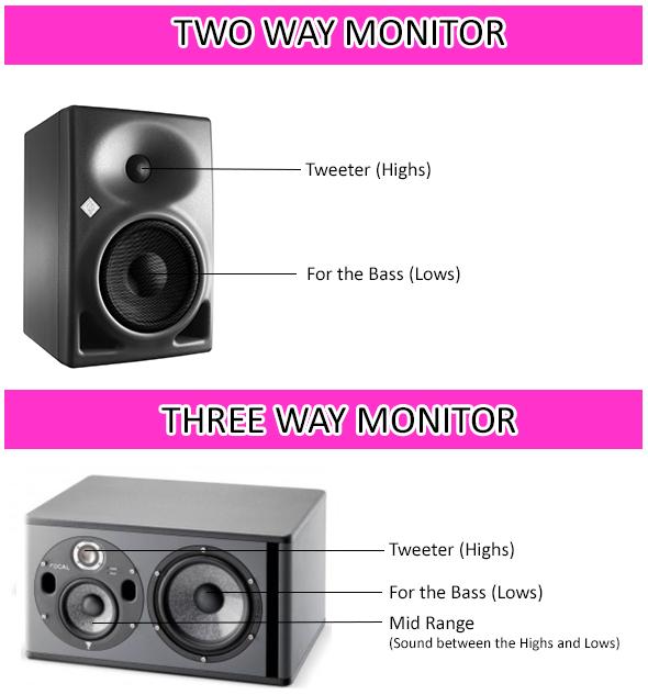 2 way studio monitor vs 3 way studio monitor