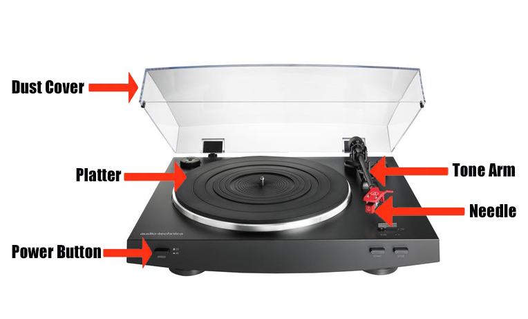 Anatomy of a Portable Turntable