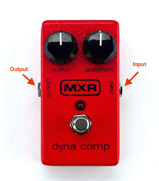 Anatomy of a compressor pedal