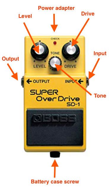 Anatomy of an Overdrive Guitar Pedal