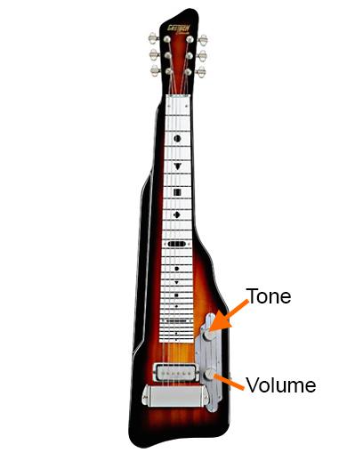 Anatomy of a Lap Steel Guitar