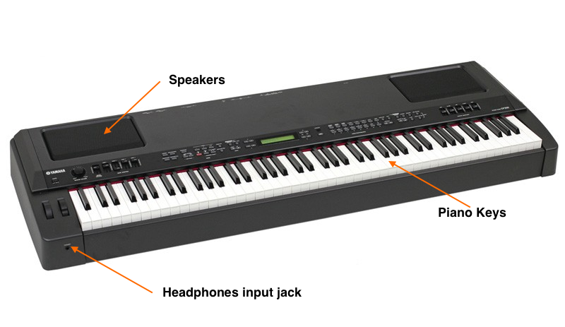 Anatomy of a digital piano